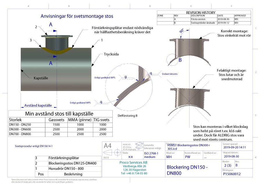 Montage Svetsstoser Proco System